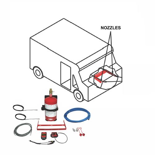 Sistemas para vehiculos pequeños